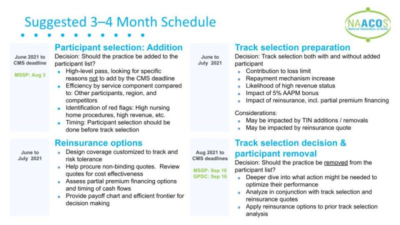 Suggested-3-4-month-schedule-for-participant-and-track-selection