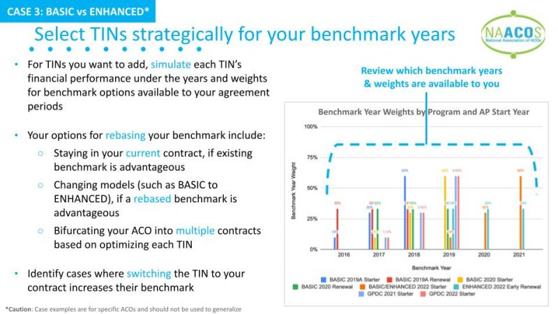 Select-TINs-strategically-for-benchmark-years